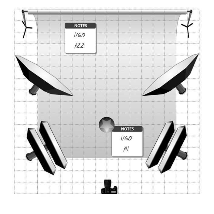 advies consult productfotografie studio aanschaf fotolampen flitsers photoshop beeldbewerking